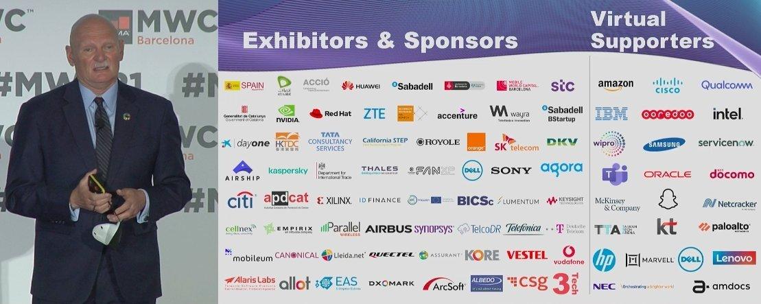 empresas participantes MWC
