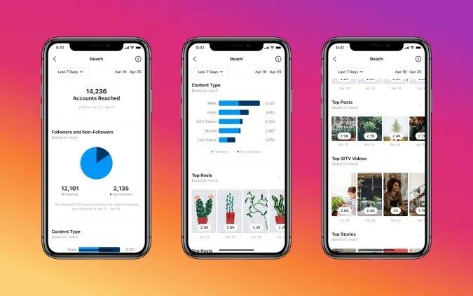 Instagram nova partilha de dados estatísticas