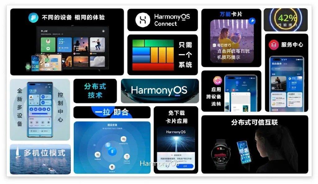harmonyOS sistema