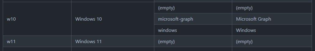 confirmação do nome windows 11