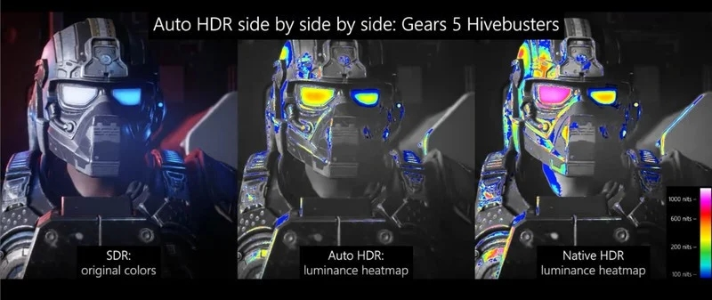 auto HDR no Windows 11
