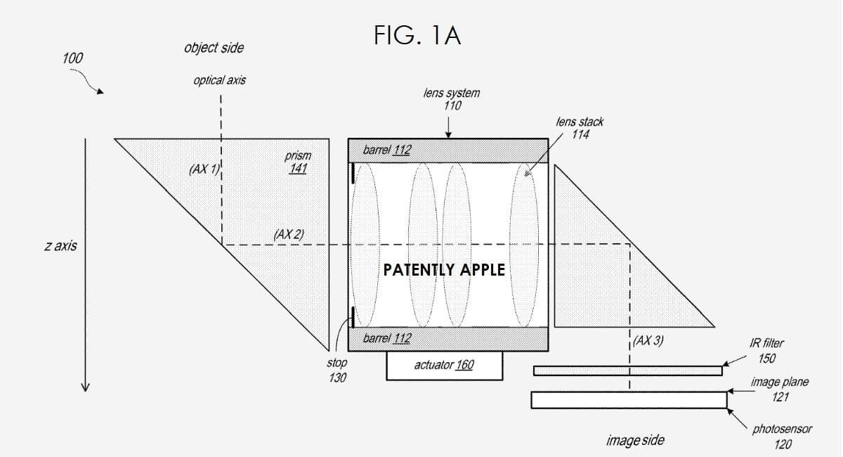 imagem da patente da apple