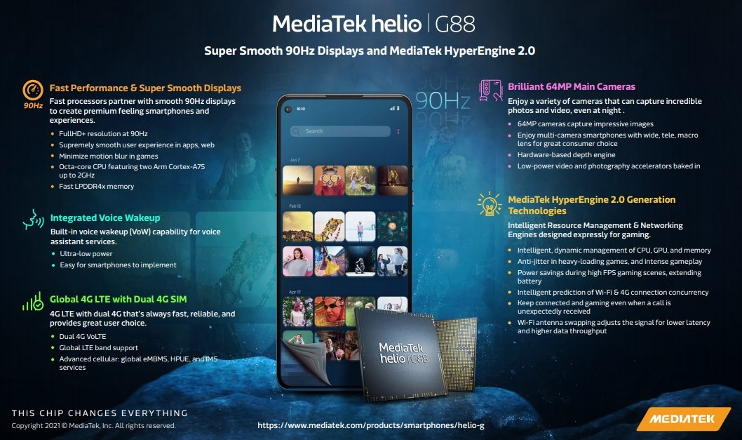 Mediatek g88