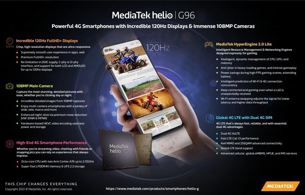 novo chip Mediatek H96