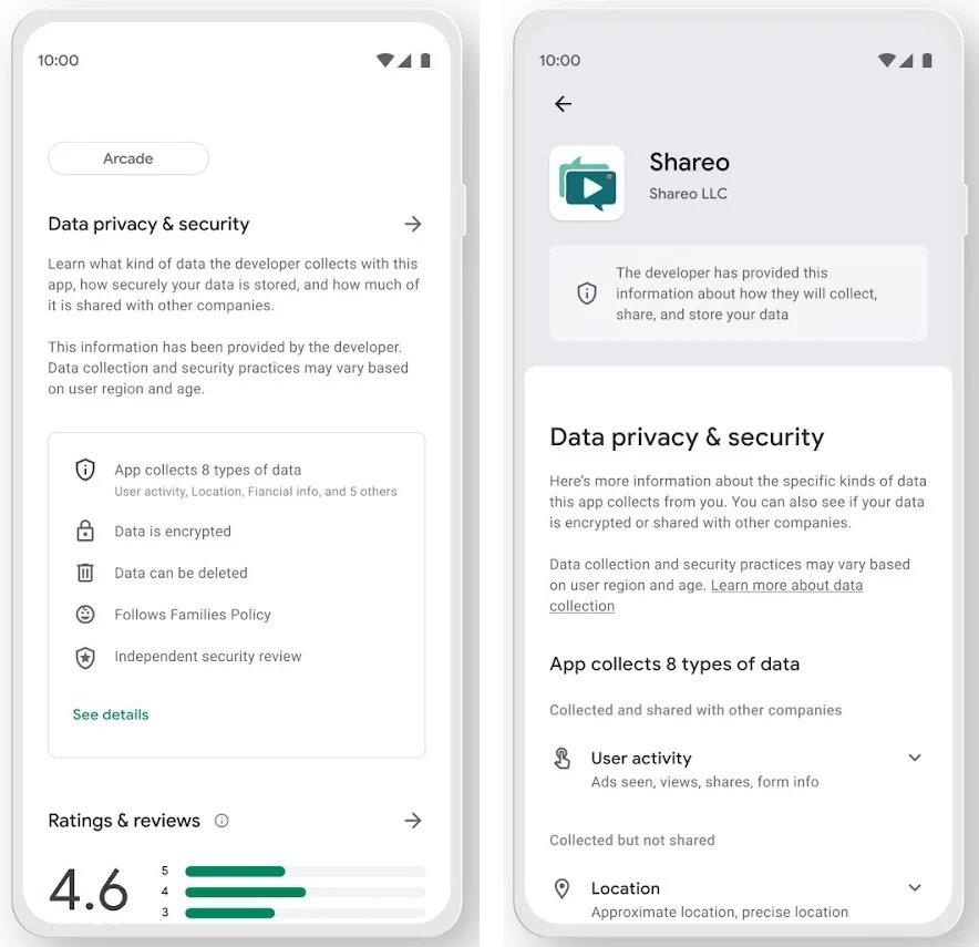 detalhes sobre privacidade na Play store