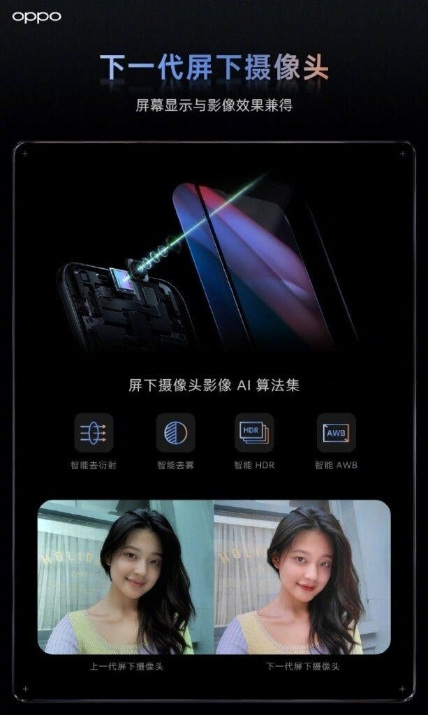 tecnologia da Oppo para câmara atrás do ecrã