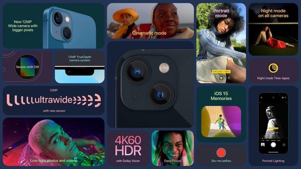novidades nas câmaras do iPhone 13