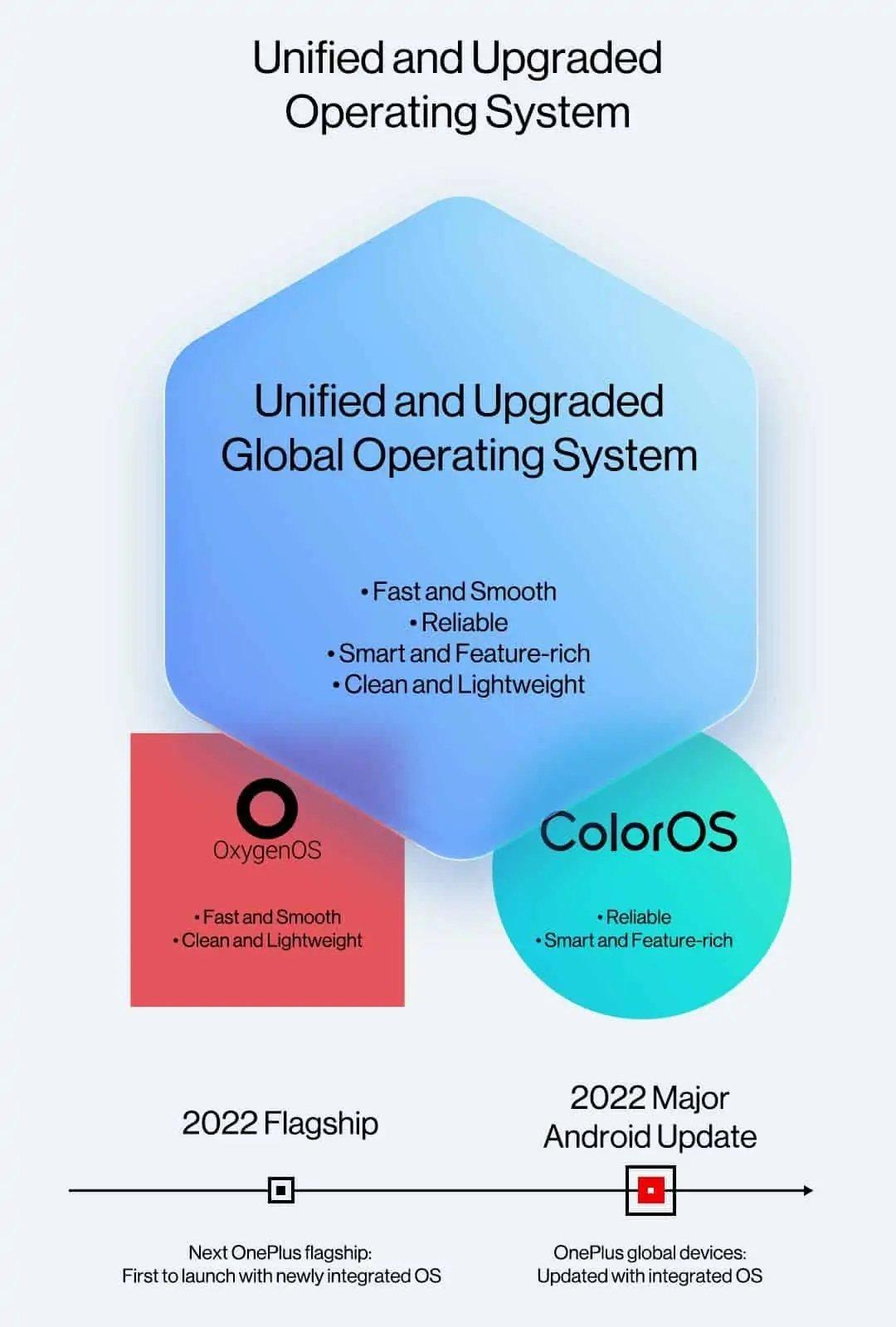 novo sistema da oneplus